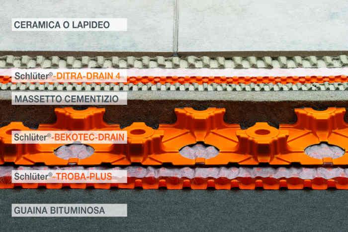 stratigrafia-sistema-drenante